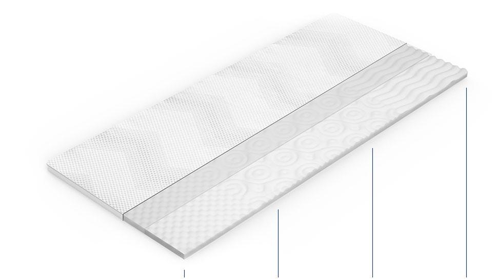 Dormeo Silver Plus 3 Zones Topper